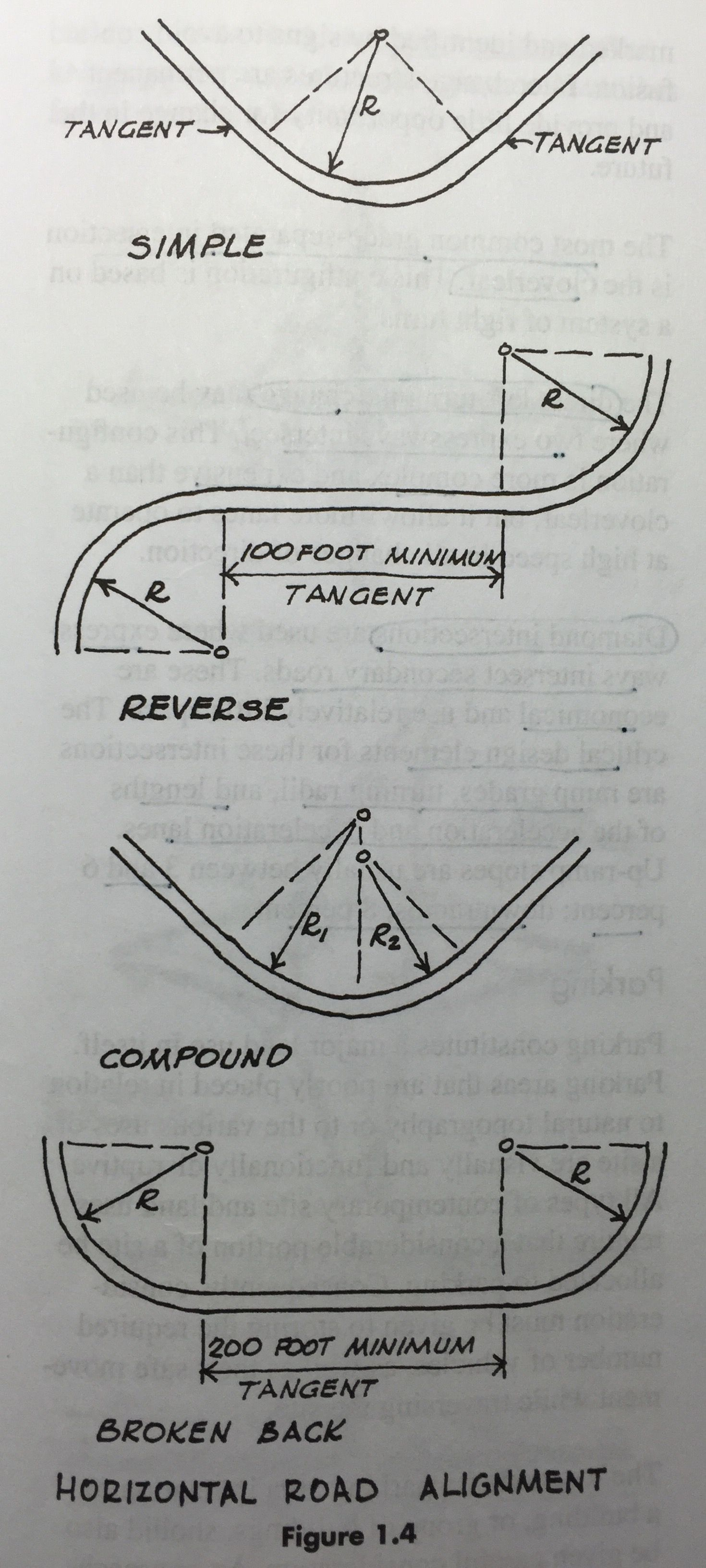 hight resolution of roads consist of tangents straight lines and curves generally arcs of a circle broken back two curves in same direction separated by 200ft tangent