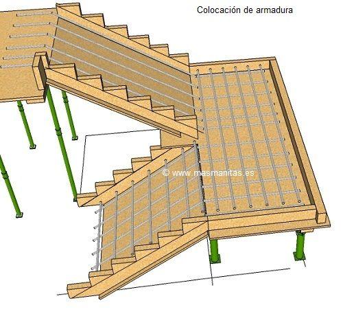 Armadura de hierro de escalera escaleras pinterest for Como hacer una escalera en concreto