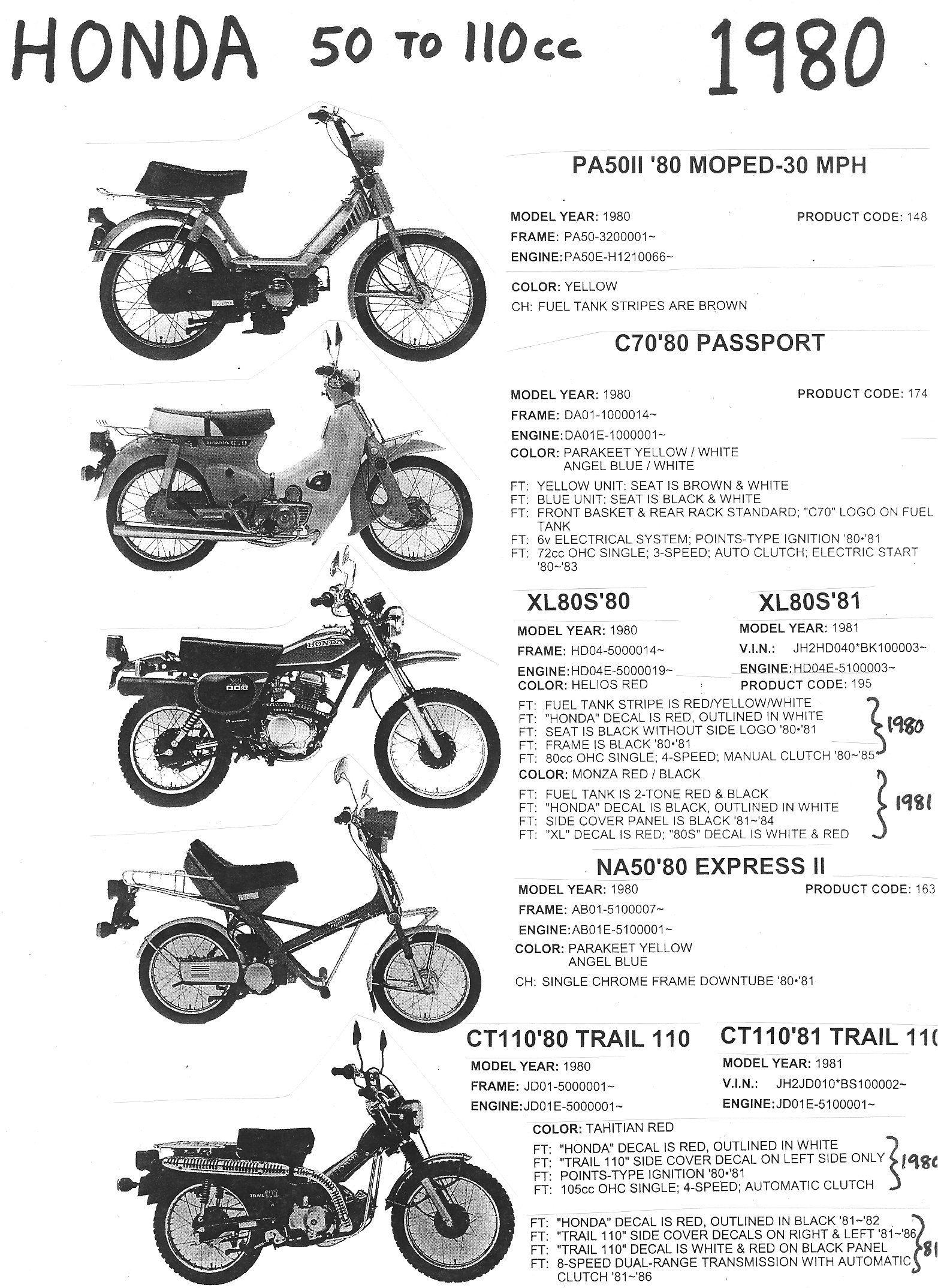 Pin by Greg Johnson on Honda | Pinterest | Motorcycle, Honda and Bike
