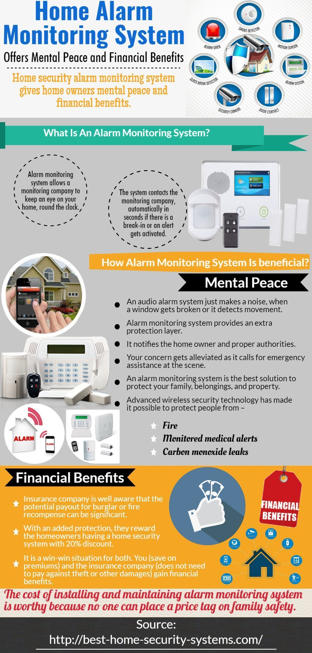 Home security alarm monitoring helps keep you and your family safe