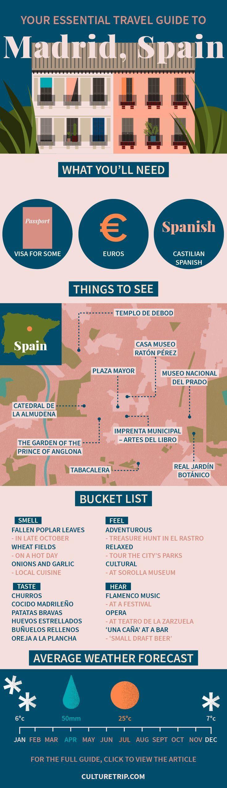 La Carmencita Abre La Tasca Celso Y Manolo En Madrid Caf Y  # Muebles Celso Santo Tome