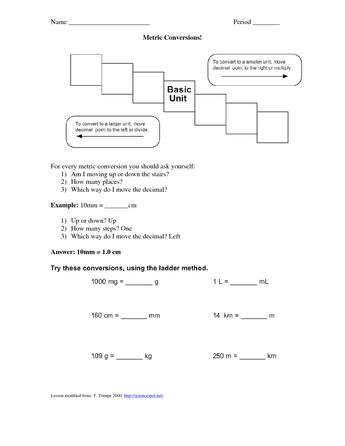 Measurement Conversions Lesson | Math Measurement | Pinterest