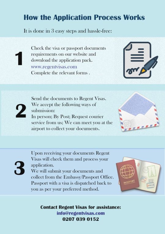 Travel the World with Regent Visas, the visa application process is