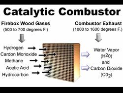 Home Parts Catalytic Combustor Catalytic Combustor 2 5