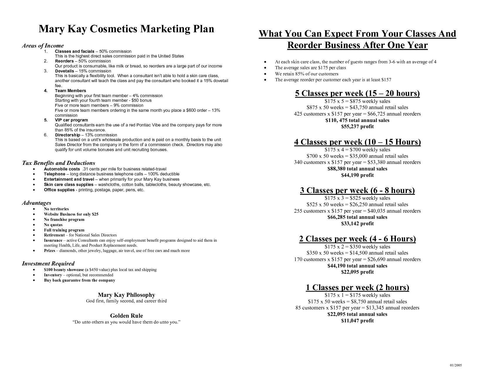 mary kay business plan Mary Kay Cosmetics Marketing Plan