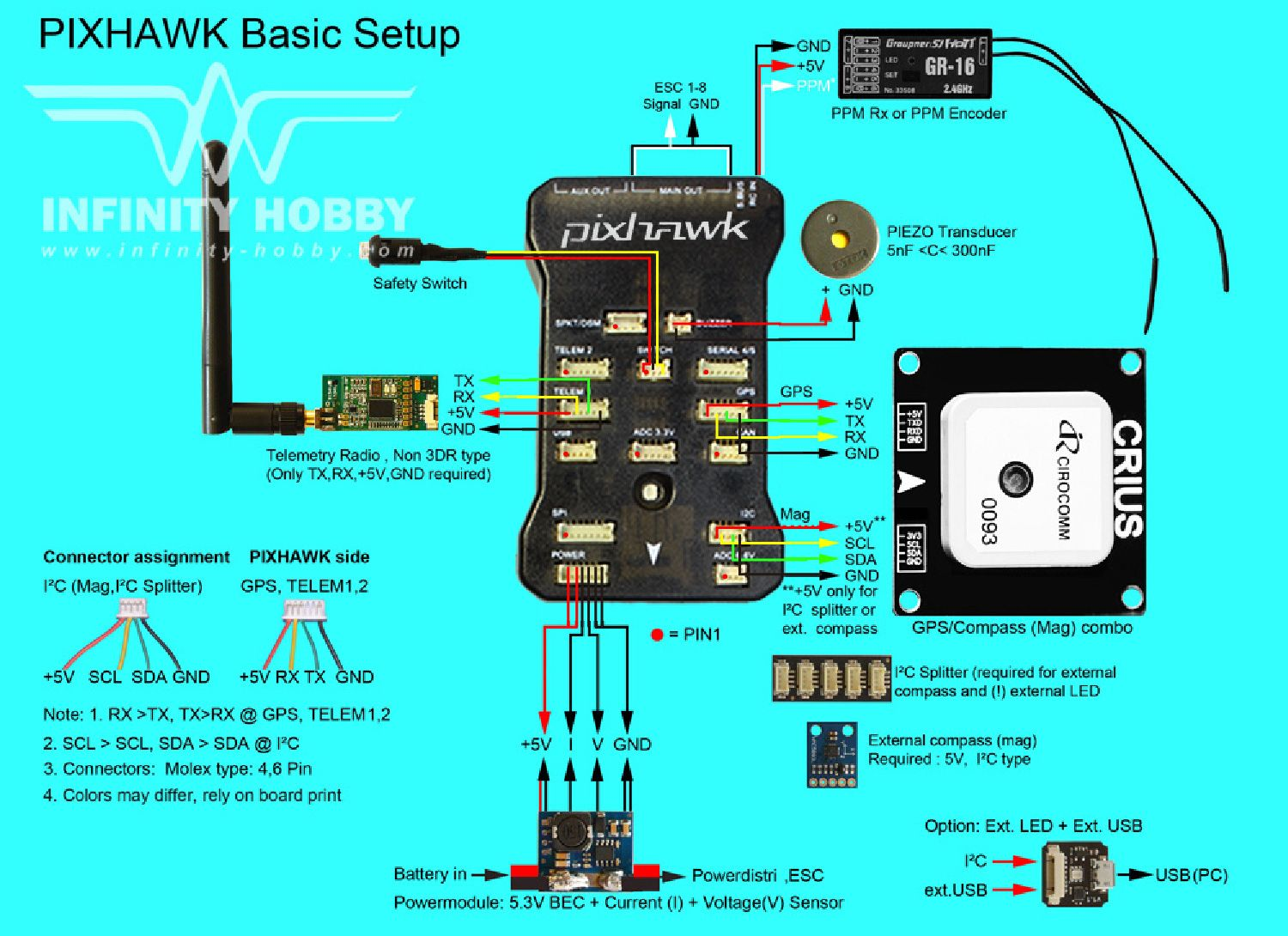 4l80e wiring schematic 6 5 mechanical diagram wiring naze32 rev 5 minimosd cable for fixhawk google search pixhawk #5