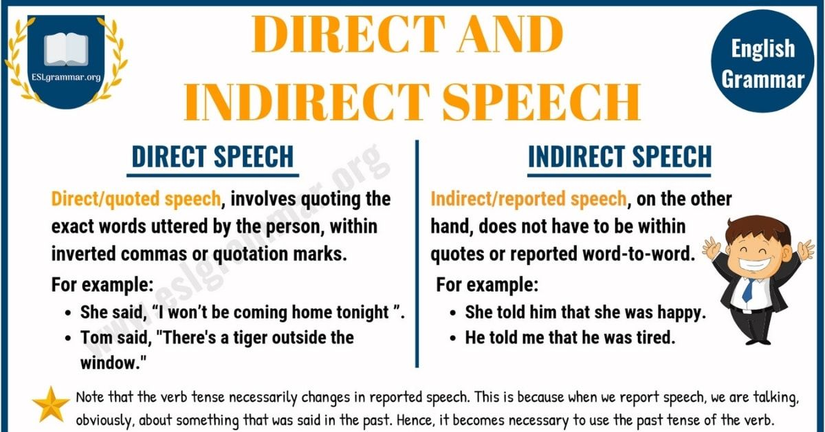 Direct and Indirect Speech in English! Learn definition