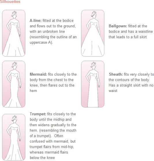 Wedding Dress Cut Styles Guide Google Search