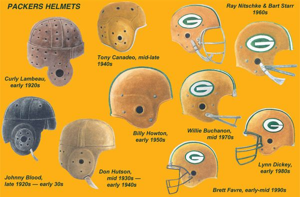 Packers Com Green Bay Packers Uniform History Green Bay Packers Helmet Packers Green Bay