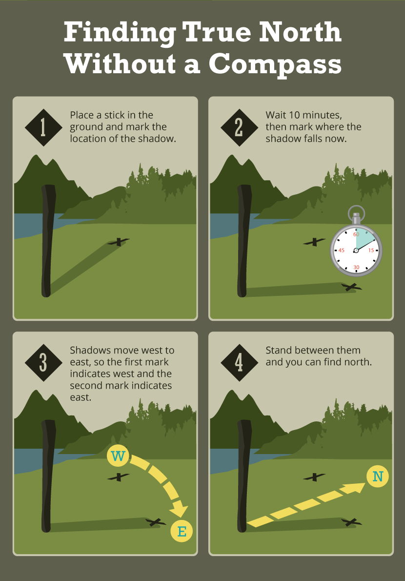 Dont Get Lost on Your Next Hike!