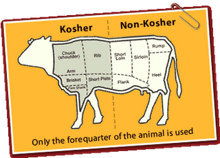 what cant you eat on a kosher diet