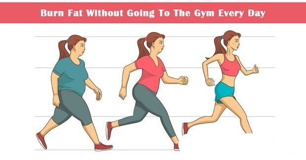 Weight Loss Programs Peoria Il