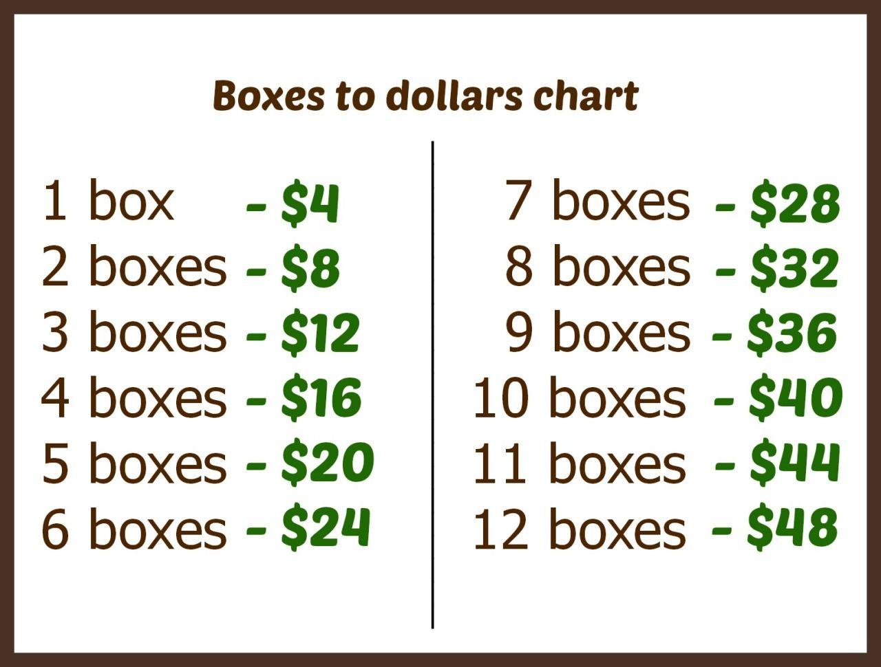 best 25 girl scout cookies price ideas on pinterest