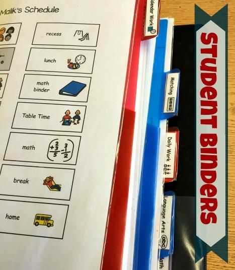 Organizing Student Binders {photos & Video Tutorial