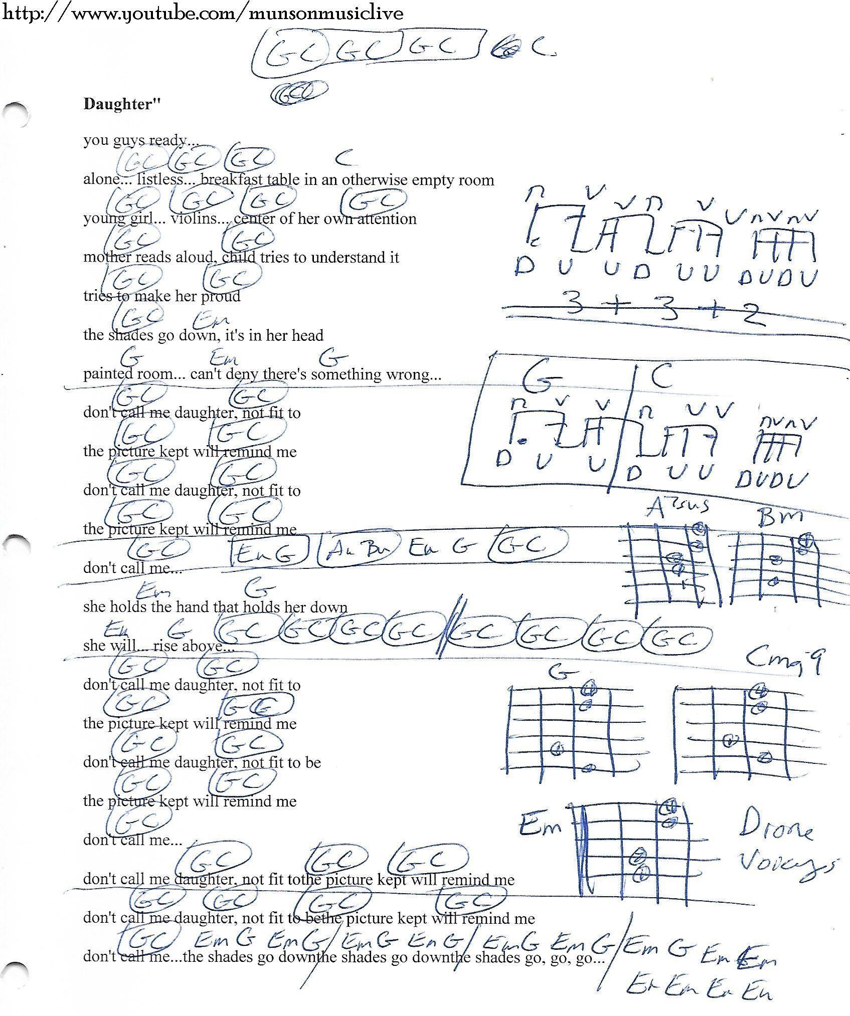 Daughter Pearl Jam Guitar Chord Chart   Learn guitar, Easy ...