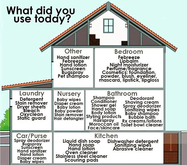 Our Homes Are Filled With Potential Environmental Toxins That