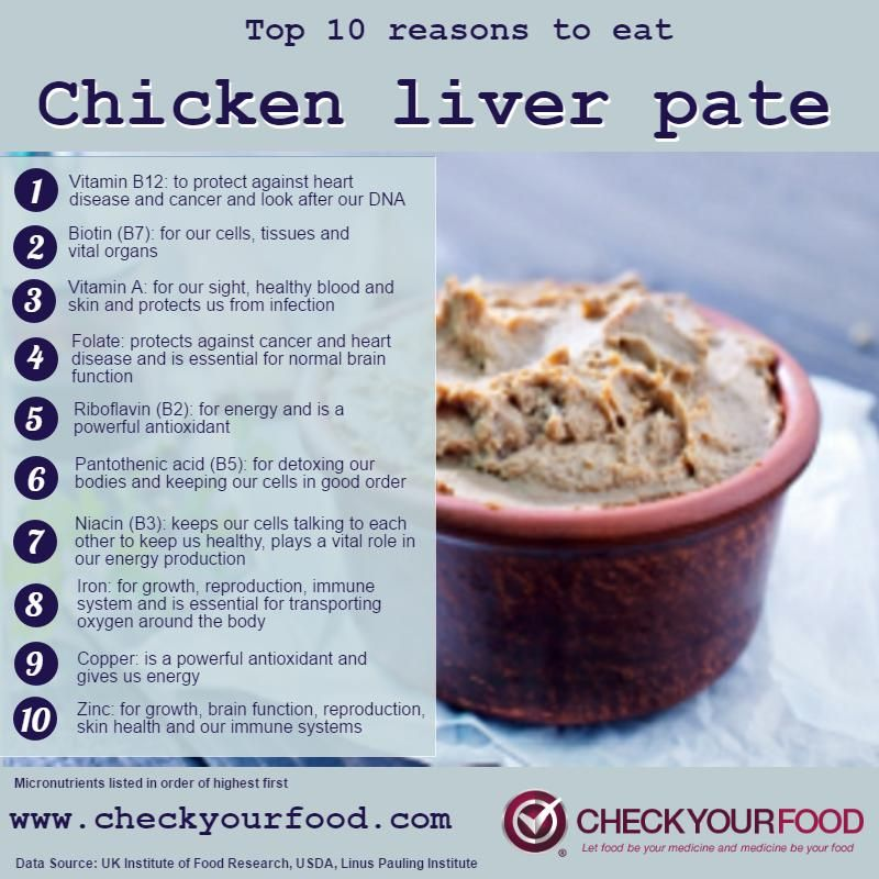 The Health Benefits Of Chicken Liver Pate Check Your Food Benefits Of Eating Chicken Benefits Of Chicken Food