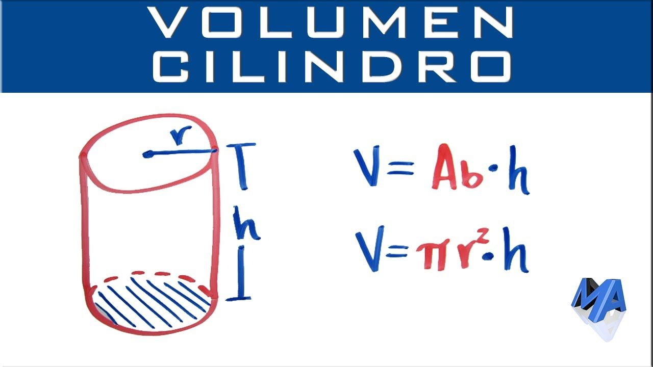 Volumen Del Cilindro Conociendo área De La Base O Radio De La Base Funciones Matematicas Calcular El Area Problemas Matemáticos
