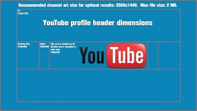 Youtube profilechannel header template example social videos youtube profilechannel header template example maxwellsz