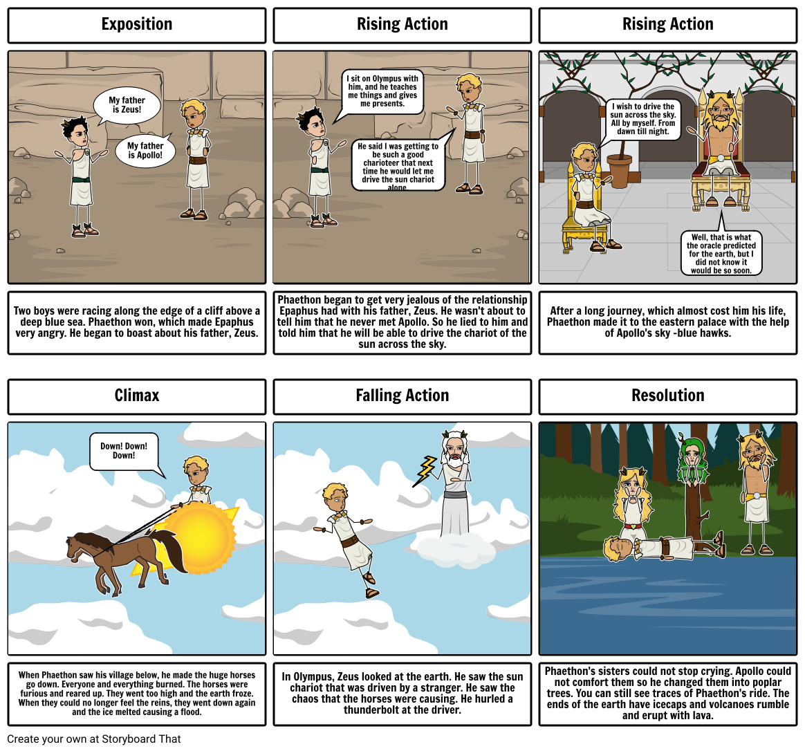 Exposition my father is zeus my father is apollo rising action i exposition my father is zeus my father is apollo rising action i sit on plot diagramolympusapollospringboardstoryboardpresentsfatherwebsiteaction ccuart Image collections