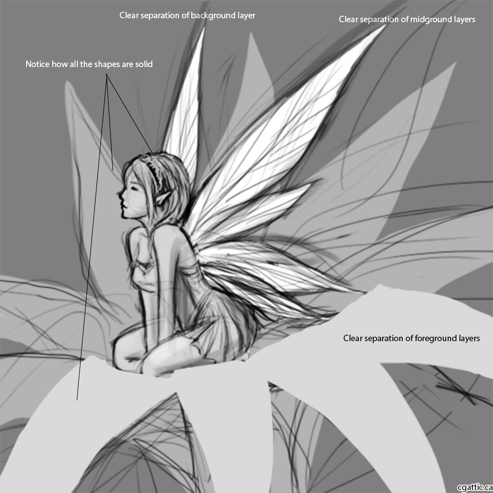 how to draw a fairy your guide to creating pretty looking fairy