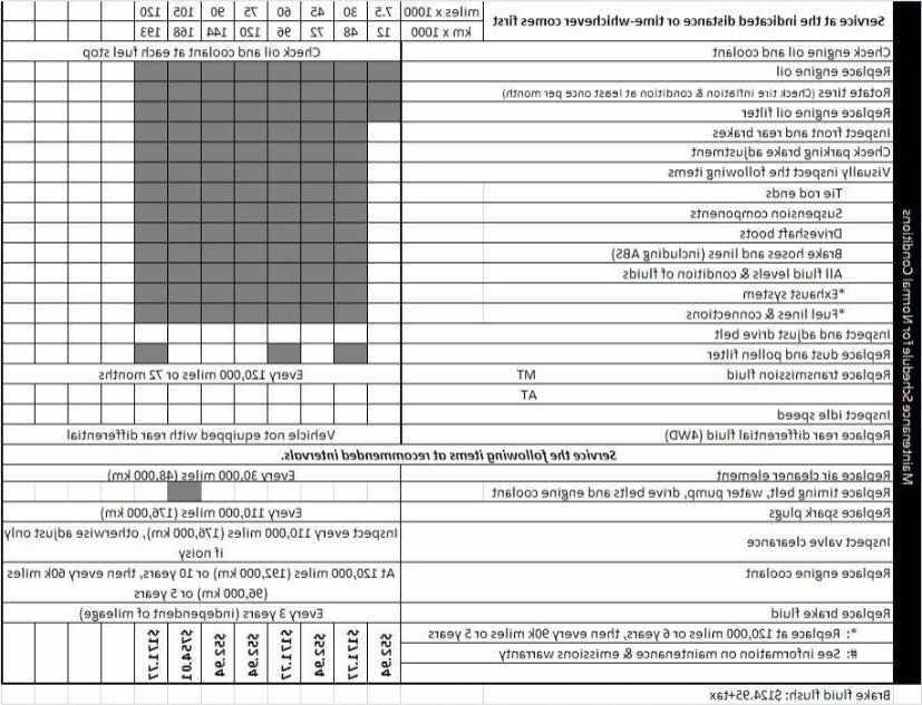 2014 honda accord maintenance schedule