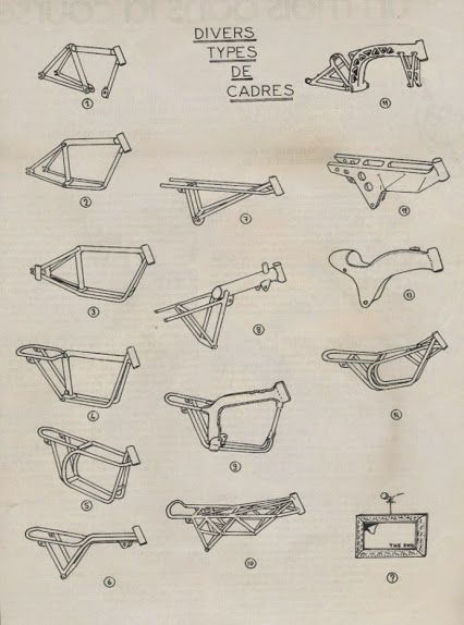 Types Of Motorcycle Frame Motorcycle Frames Motorcycle Types