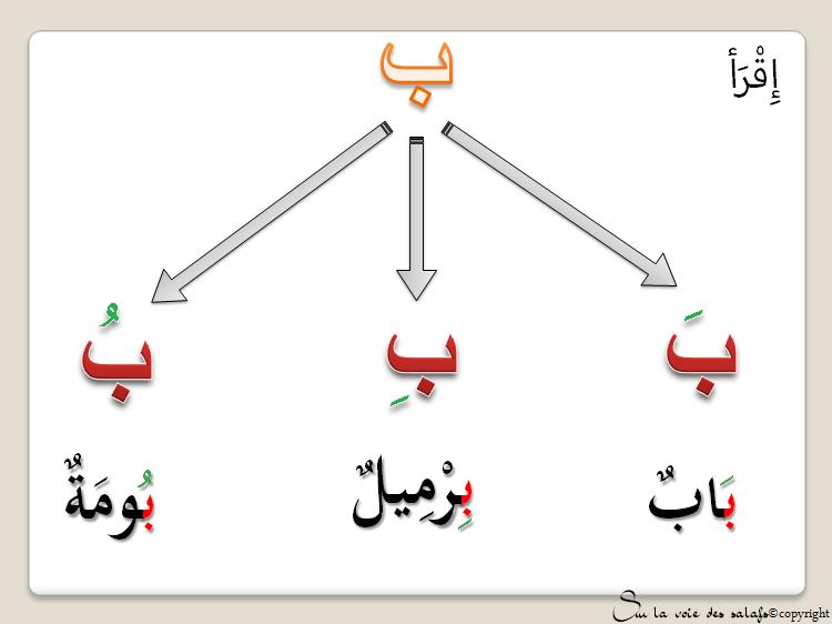 Exerci10 Png Servimg Com Hebergeur Gratuit D Images Learn Arabic Alphabet Arabic Alphabet For Kids Arabic Alphabet Letters