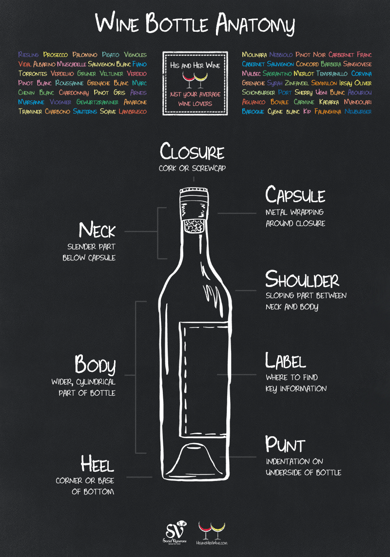 Anatomy of a wine bottle, from Closure to Heel #wine #wineeducation