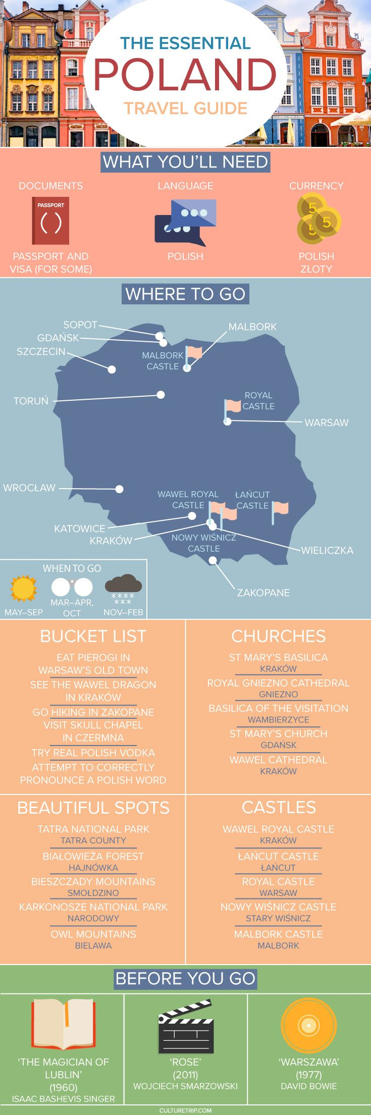 The Essential Travel Guide to Poland (Infographic)|Pinterest: @theculturetrip
