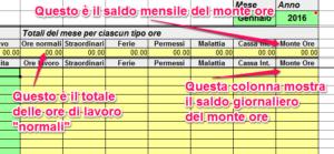Nuova Versione Della Scheda Mensile Ore Di Lavoro Schede Software