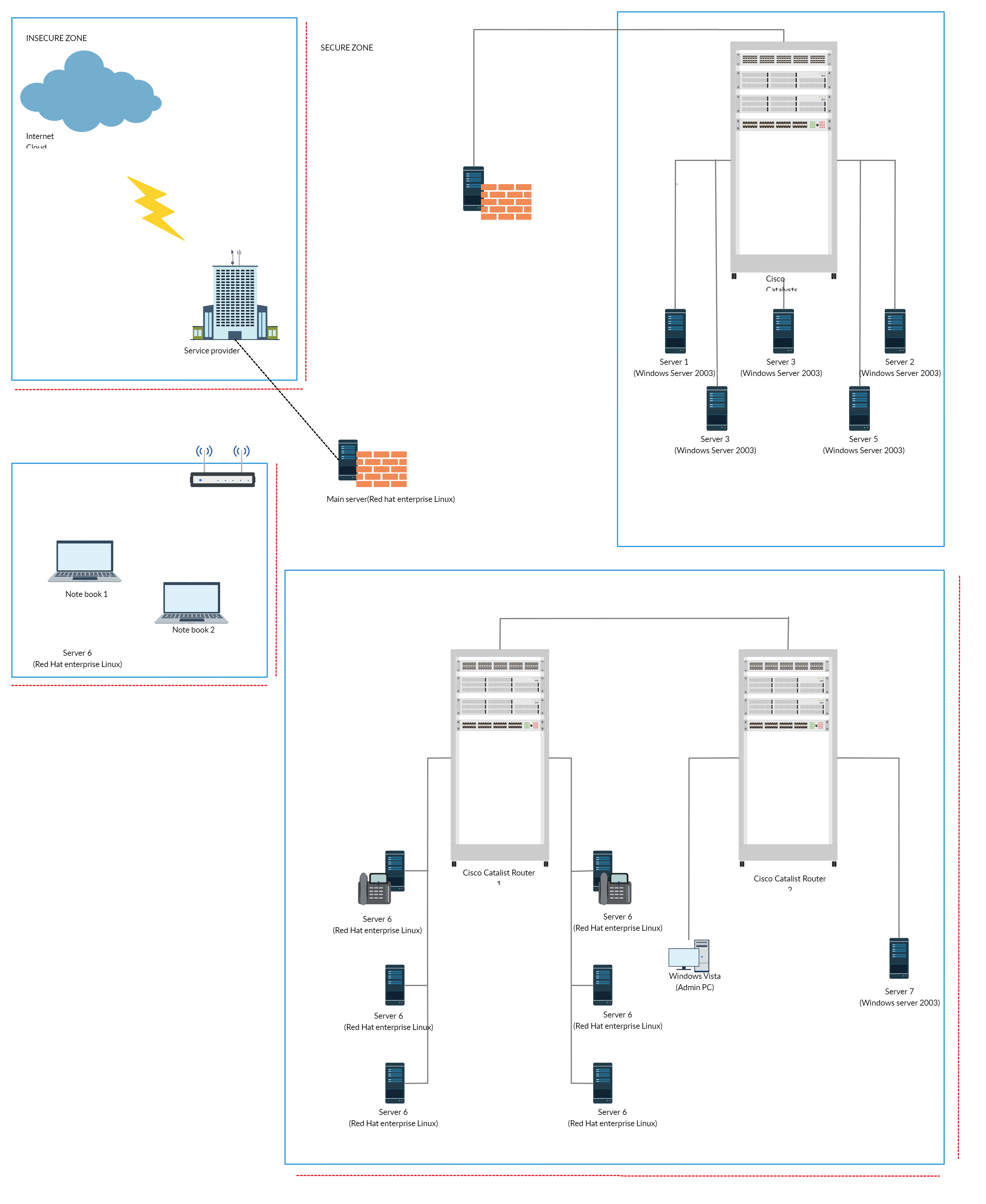 Vlan Network Diagram Diagram Local Area Network Networking