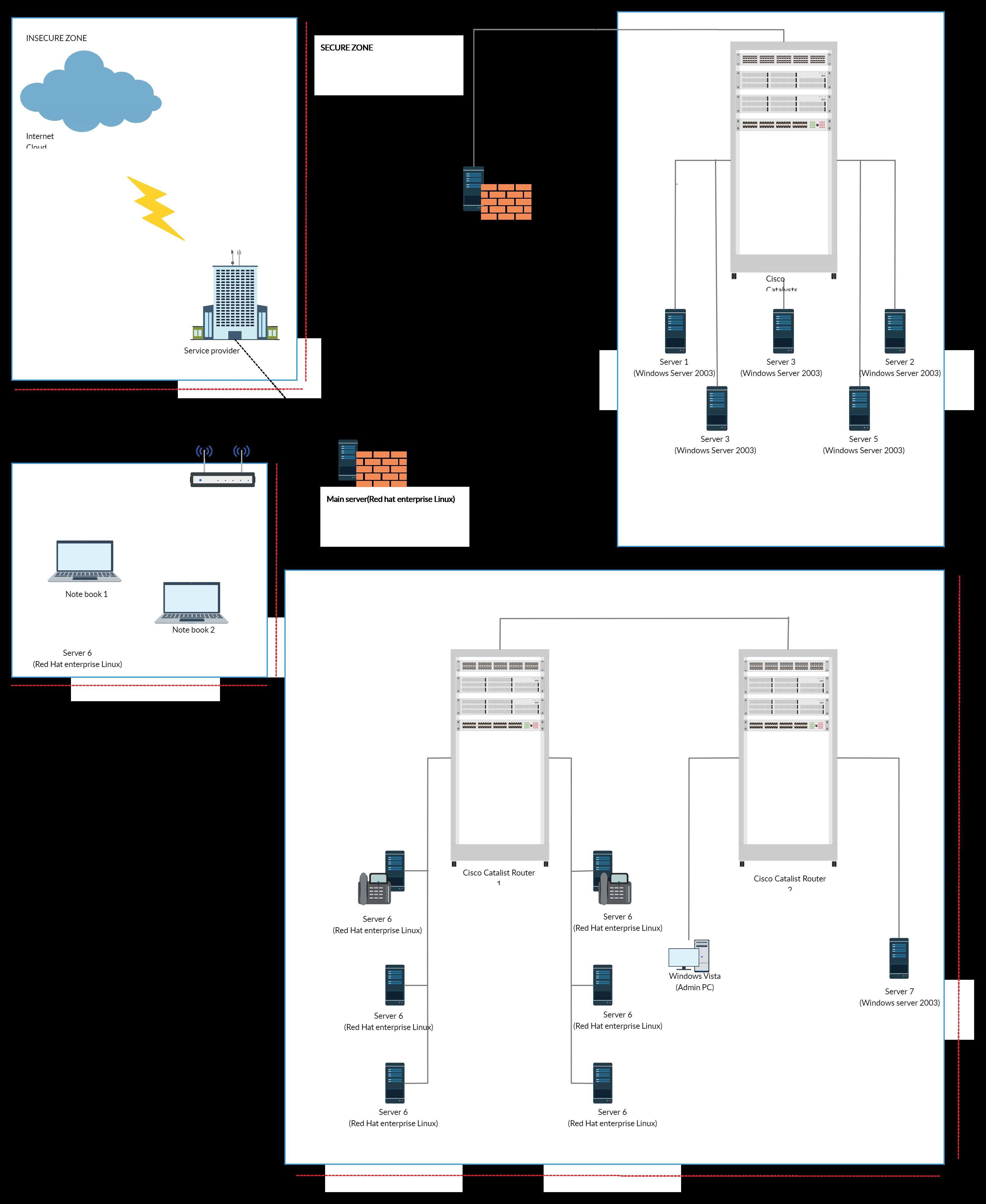 Vlan Network Diagram Diagram Networking Local Area Network