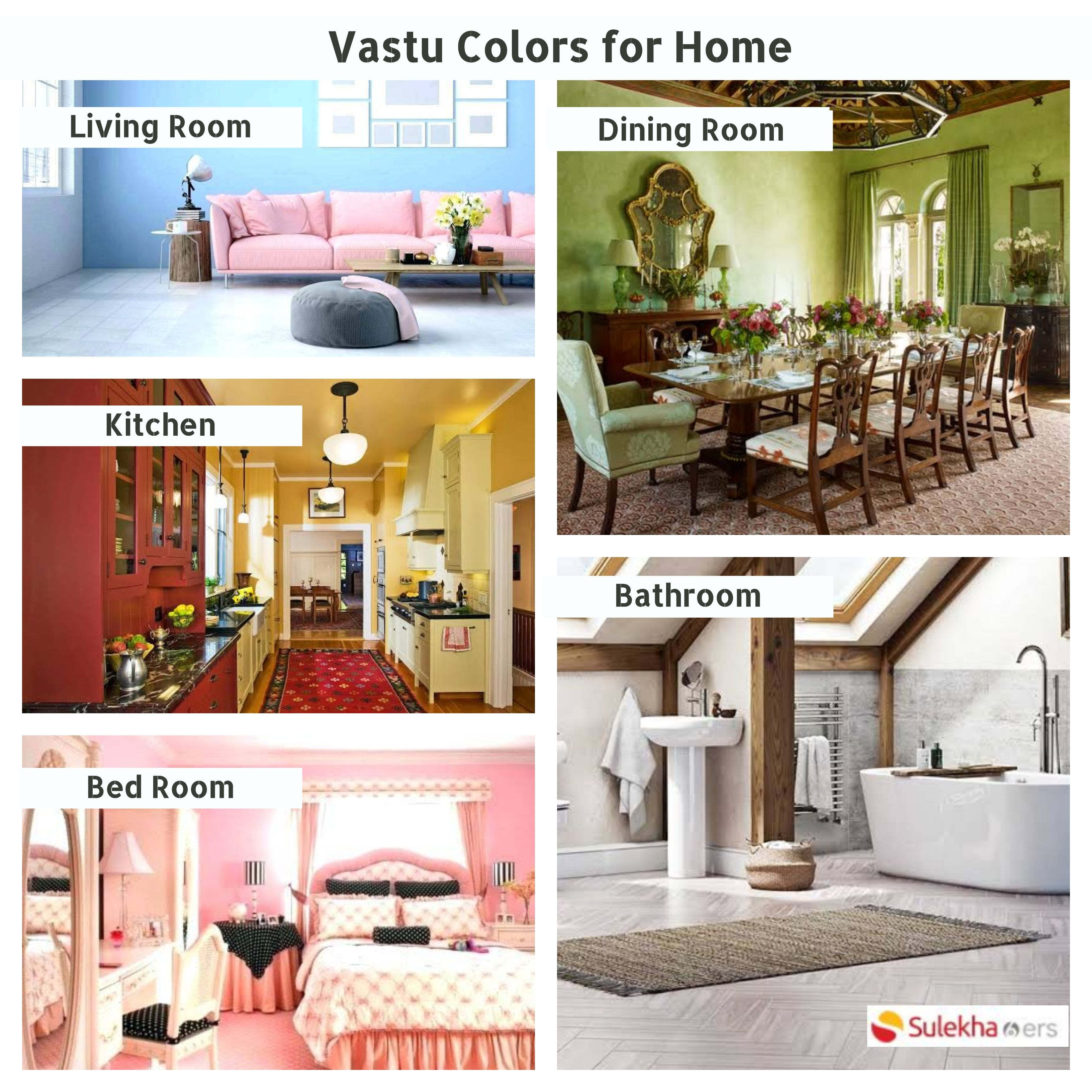 Choose The Right Wall Colors According To Vastu In 2020 Light Blue Living Room Green Dining Room Dining Room Colors