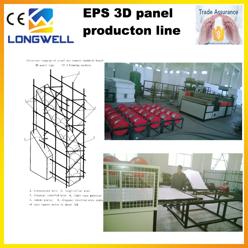 EPS 3D panel system | EPS 3D panel production line in 2019 ...