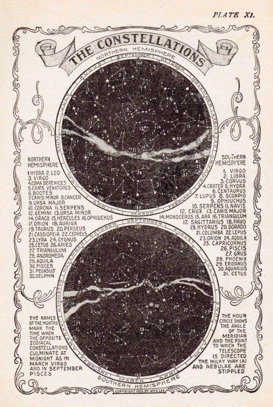Free Vintage Astronomy Printable Images Remodelaholiccom - Printable star map