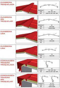 Instalacion panel sandwich cubiertas fachada imitacion for Cubiertas de panel sandwich imitacion teja