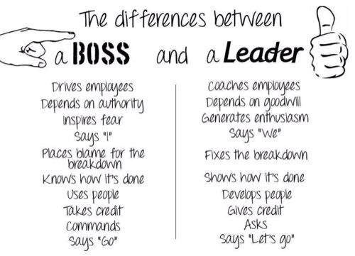 Boss Vs Leader With Images Boss Vs Leader Leadership Quotes