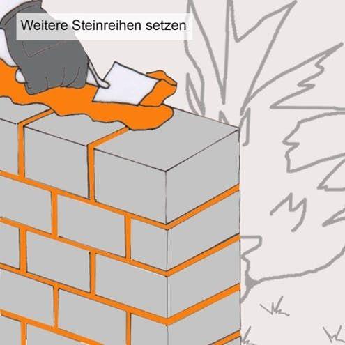 Geklebte Mauer Selber Bauen Schritt Fur Schritt Mauer Bauen Mauer Gartenmauer