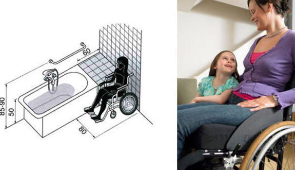 Les plans d 39 une salle de bains am nag e pour un fauteuil - Quel couleur pour une salle de bain ...