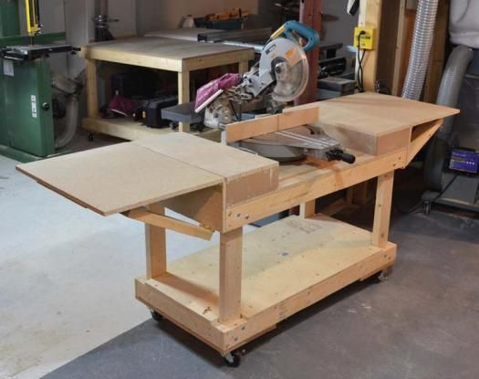 Pin By 42 Wood Projects On Woodworking Shop Woodworking Shop