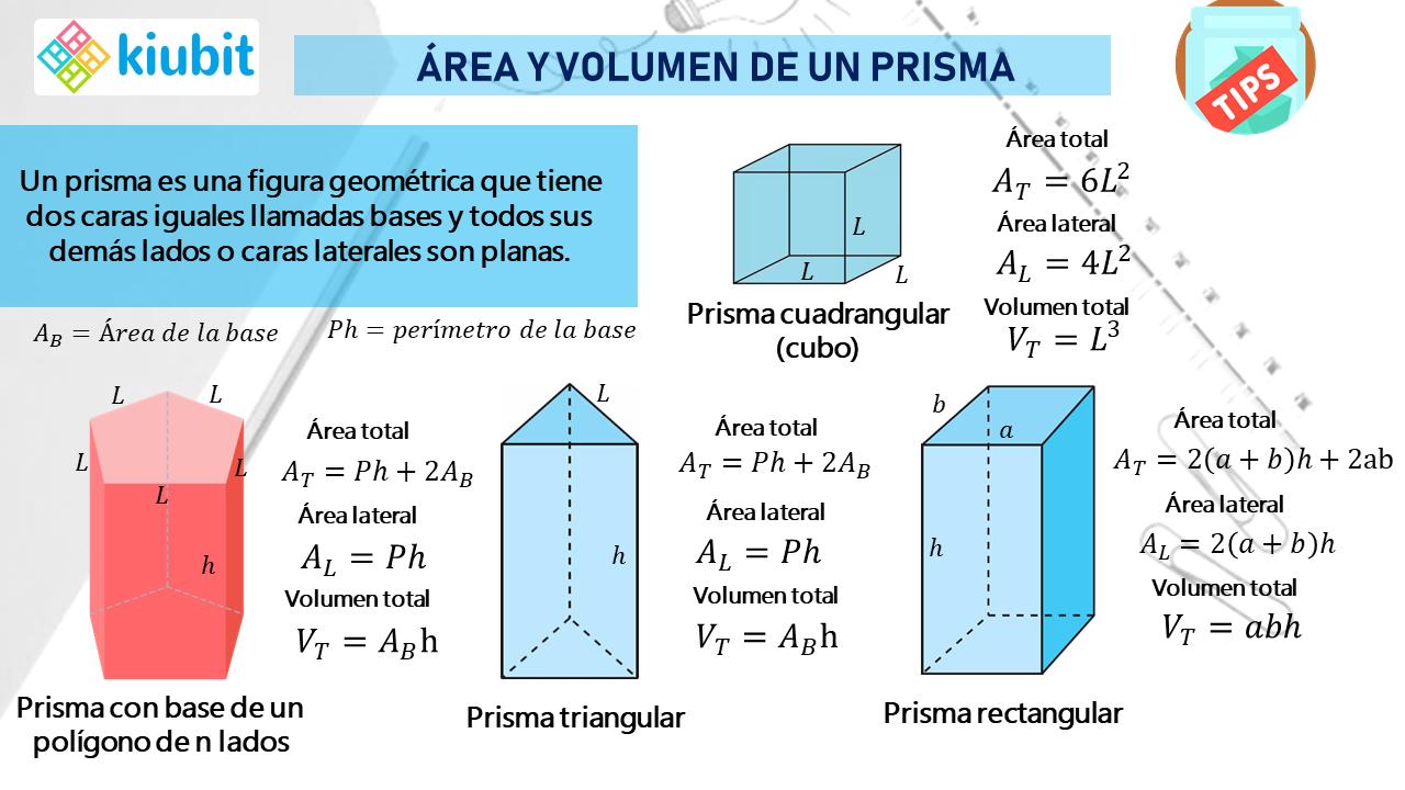 área Y Volumen De Un Prisma Actividades De Matematicas Lecciones De Matemáticas Volumen De Un Prisma
