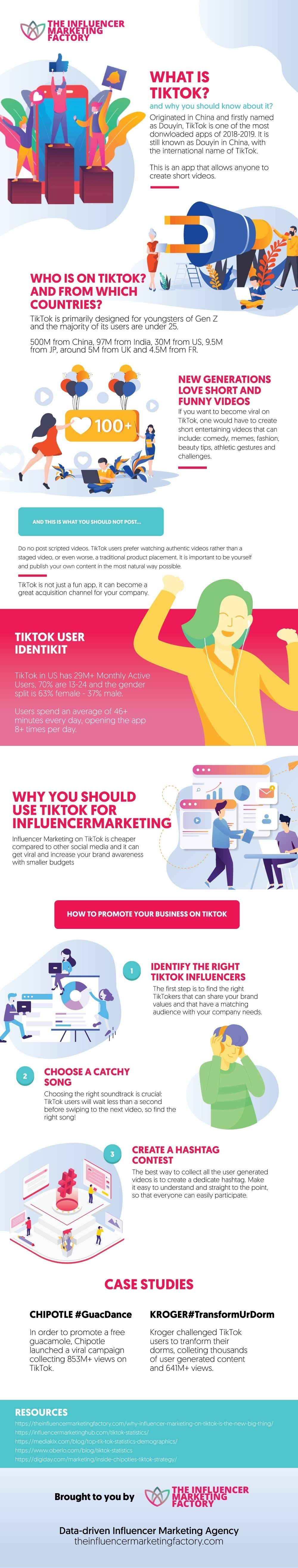 Why Influencer Marketing On Tiktok Is The New Big Thing Infographic Apps Social Midea Tik Tok Marketing Dicas