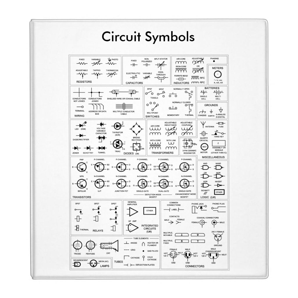 Ohm S Law Resistor Color Code Circuit Symbols 3 Ring Binder Zazzle Com Ohms Law Coding Color Coding