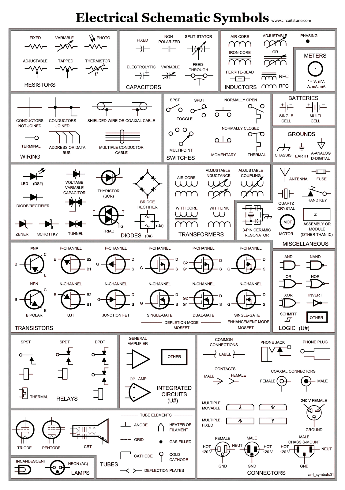 Electrical Schematic Symbols ~ CircuitsTune This is so cool | Sigils ...