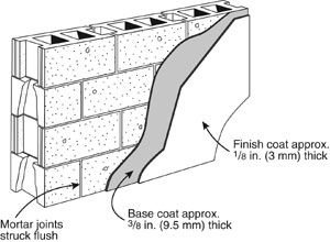 types of plastering in building construction pdf