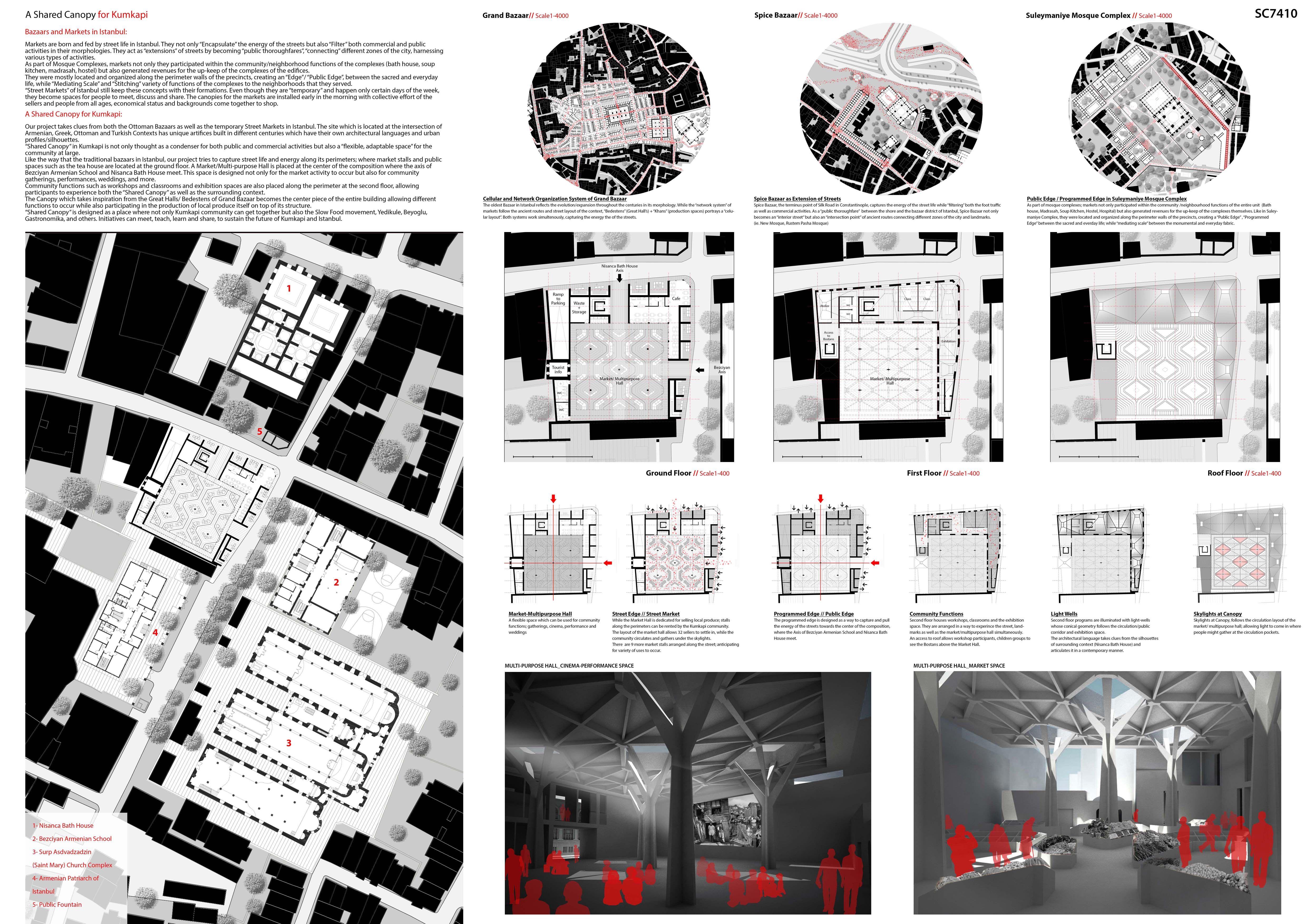 Interieur Design Studio Luis Bustamente: Closet