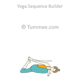 pin on throat vishuddha chakra yoga poses