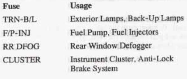 Pontiac Sunfire Fuse Box Pontiac Sunfire Fuse Box Pontiac Sunbird
