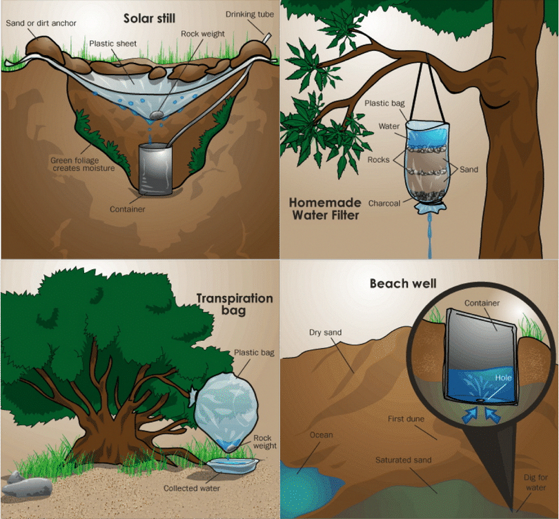 Best Methods of Water Purification # ...